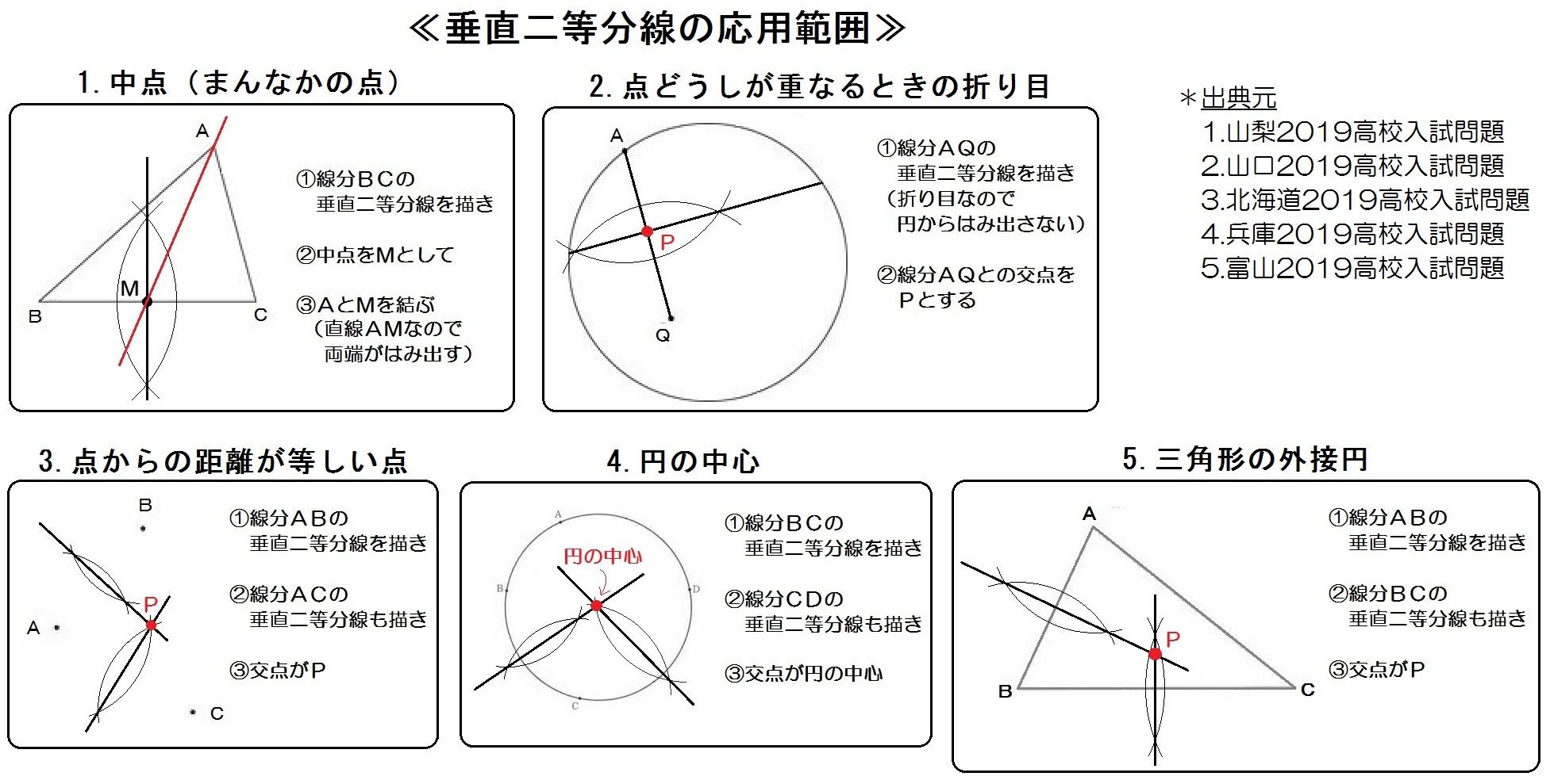 二 等 線 性質 の 分 角